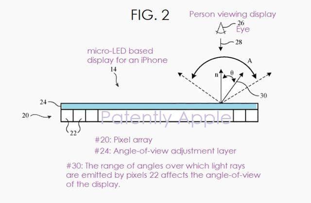苹果获Micro LED显示专利,微美全息(WIMI.US)技术实现高仿真体验