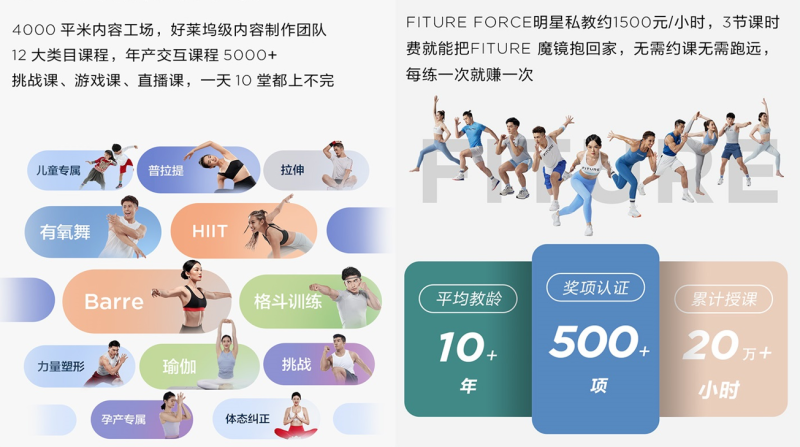 "FITURE智能健身鏡新品上線,售價4800+AI功能鎖定最強""水桶鏡"""